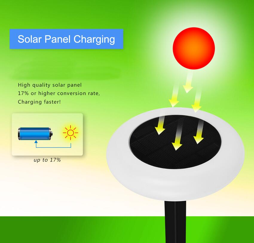 New Solar Spot Garden Light RGB Colors